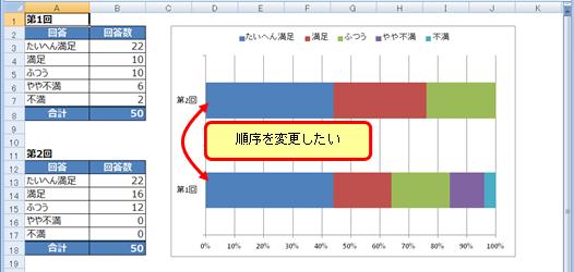 エクセル グラフ 横 軸 変更