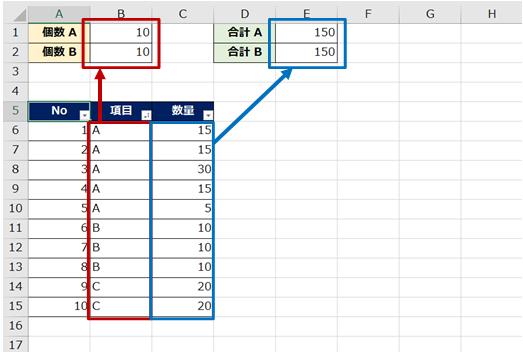 関数 subtotal エクセル ExcelのSUBTOTAL関数の使い方|集計方法によって様々な集計をする|Office Hack